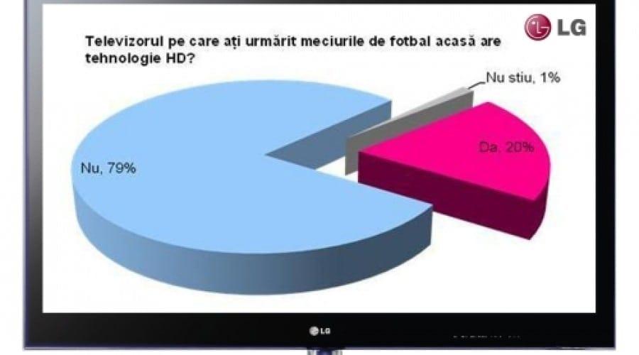 Cupa Mondială 2010, vizionată pe un TV HD de 20% dintre români