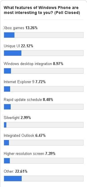 Ce îţi doreşti de la alianţa Nokia-Microsoft?
