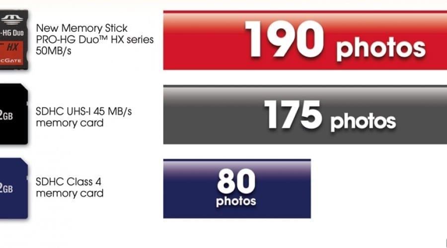Noile carduri de memorie Sony, amendate pentru viteză excesivă