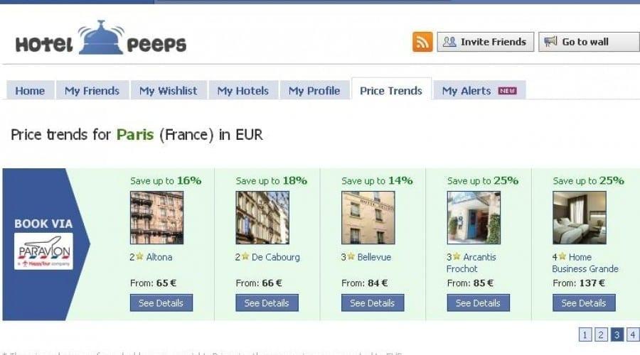 HotelPeeps prezintă destinaţiile preferate ale românilor