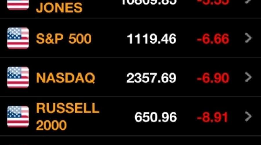 Bursele în cădere liberă: Rămâi la curent cu ultimele noutăţi legate de noua criză economică