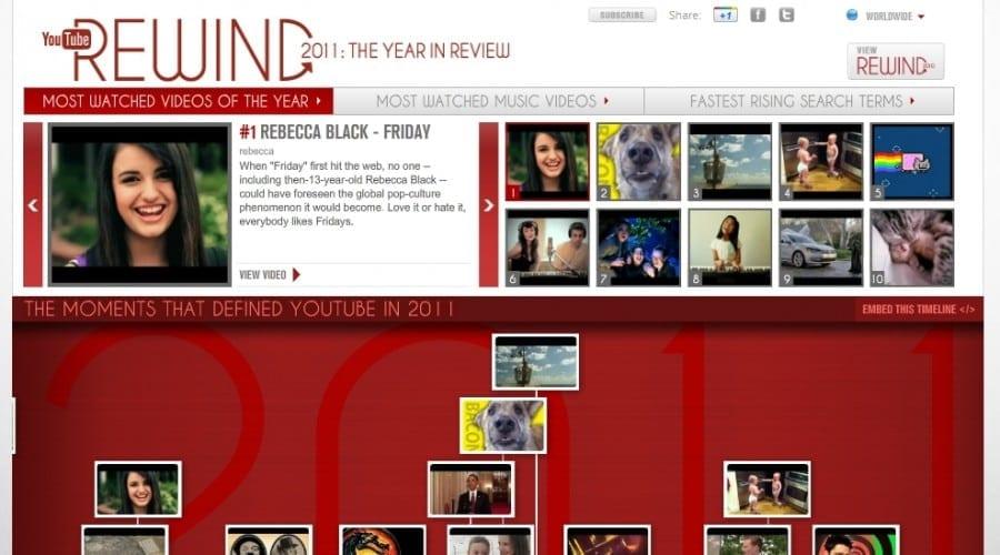Rebecca Black şi Jennifer Lopez au dominat Youtube-ul în 2011