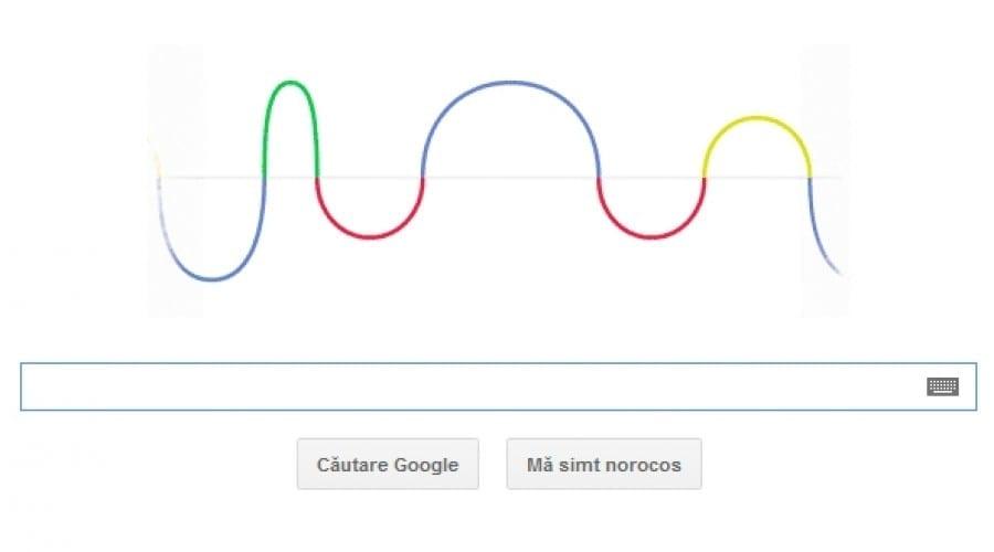 Heinrich Rudolpf Hertz: Descoperitorul undelor radio sărbătorit de Google