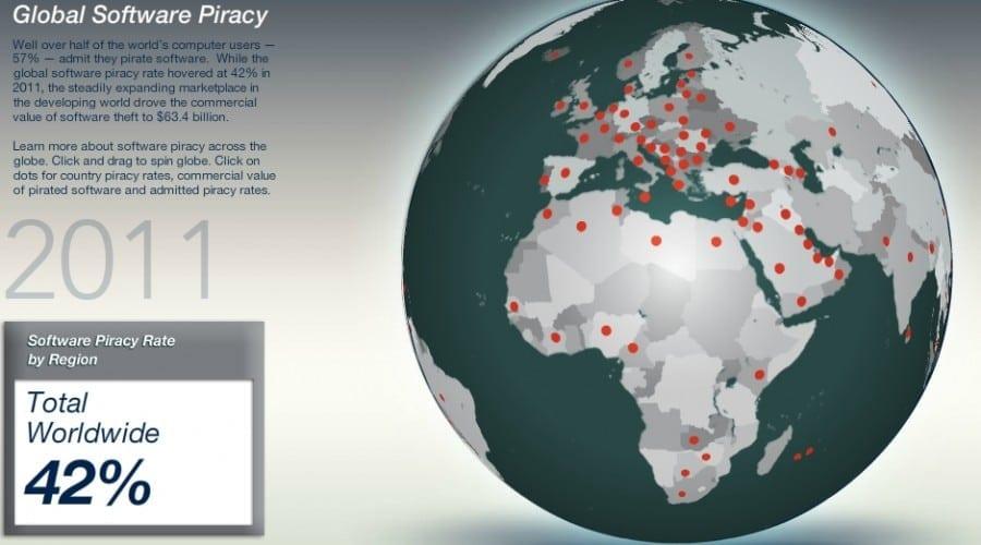Daunele pirateriei software din România în 2011 se ridică la 207 milioane dolari