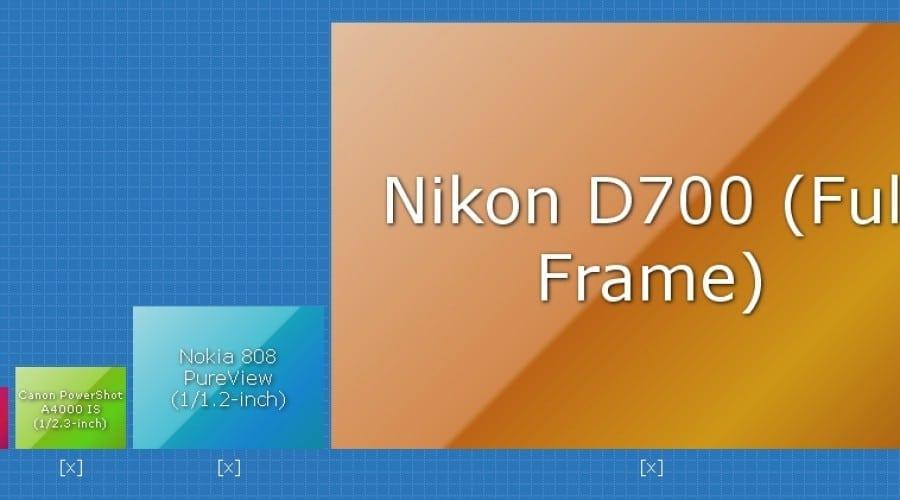 Nokia 808, iPhone 4S, Galaxy S3: O comparaţie a senzorilor foto