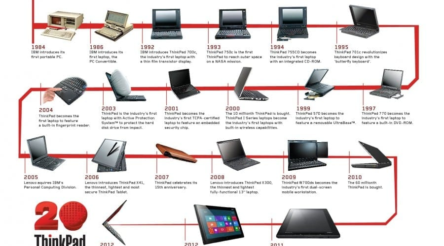 Lenovo lanseaza ThinkPad X1 Carbon
