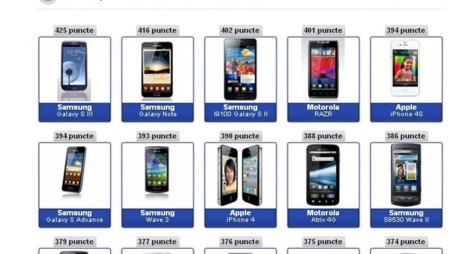 Cel mai bun smartphone şi cel mai bun mobil, în topul connect