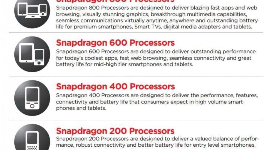 Qualcomm Snapdragon 800 și 600: Cu 75% mai multă putere, core-uri de până la 2.3GHz