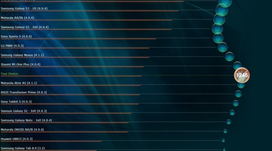 Allview TX1 Quasar review:  Mai mult decât un ecran bun