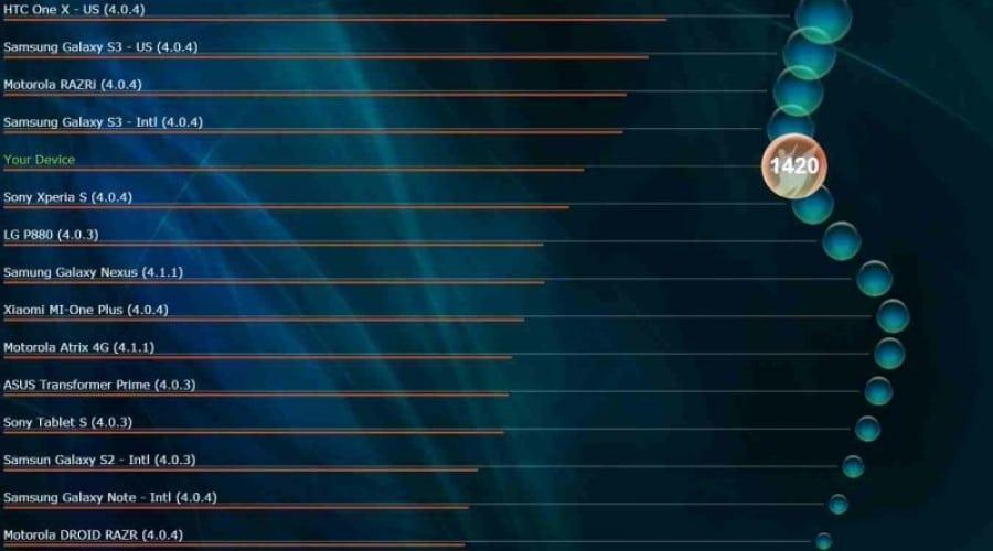 Evolio Aria Mini review: Ecran bun, procesor solid, carcasă neinspirată
