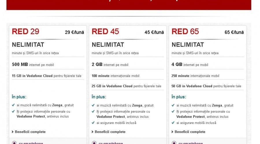 Vodafone RED: O nouă ofertă de abonamente cu minute şi mesaje nelimitate