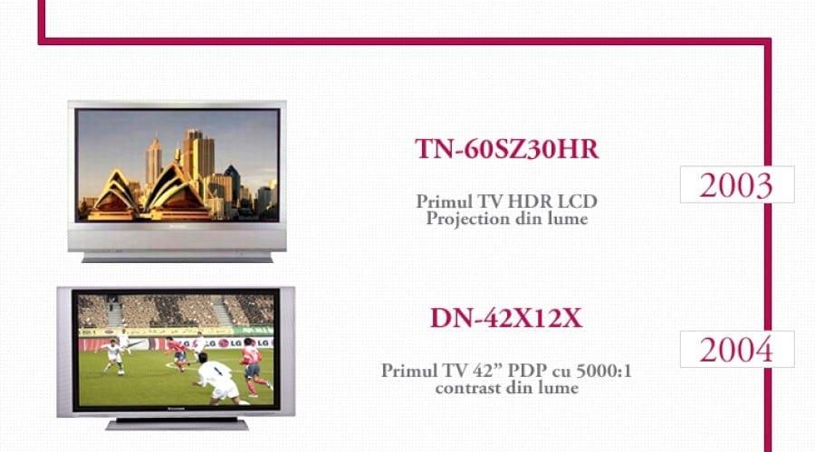 Evoluția televizoarelor LG. De la primul televizor alb negru produs de companie la primul TV OLED curbat din lume