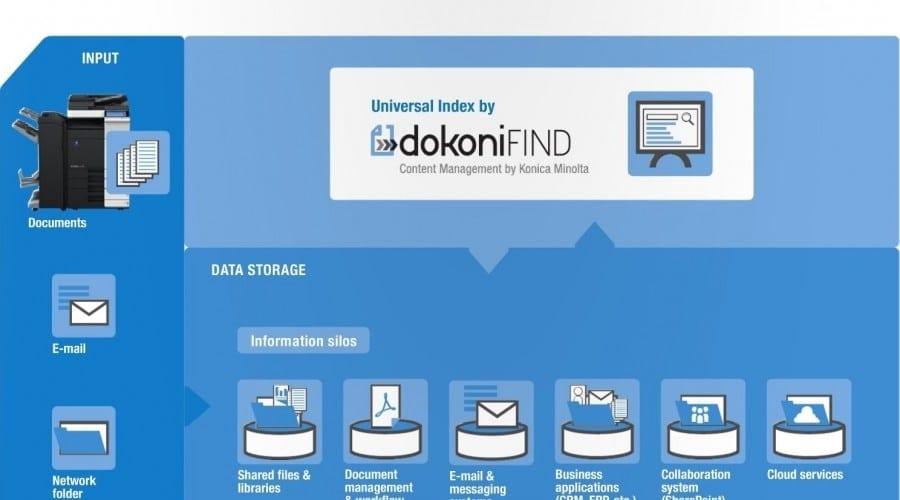 Konica Minolta lansează aplicația dokoni FIND