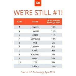 Xiaomi nr.1 CHINA