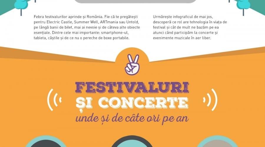 Samsung: 54% dintre români participă  la mai mult de două concerte sau festivaluri pe an