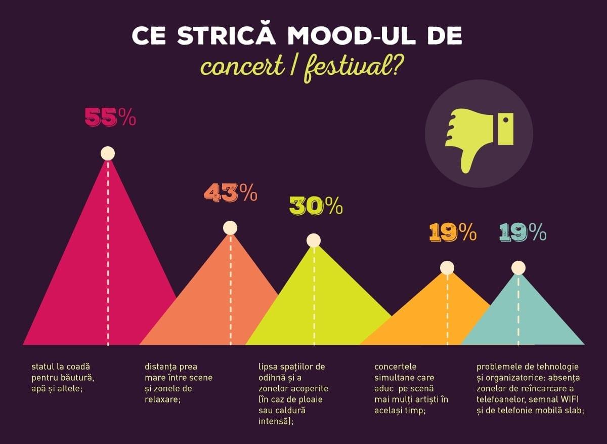 Samsung Infografic festival