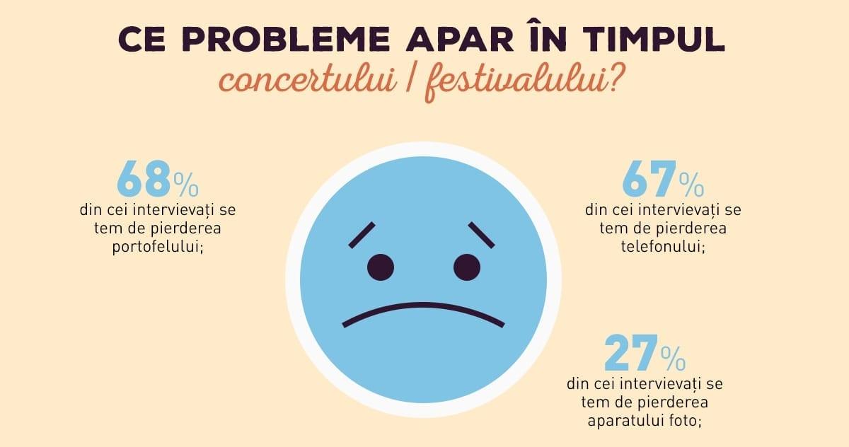 Samsung Infografic festivale