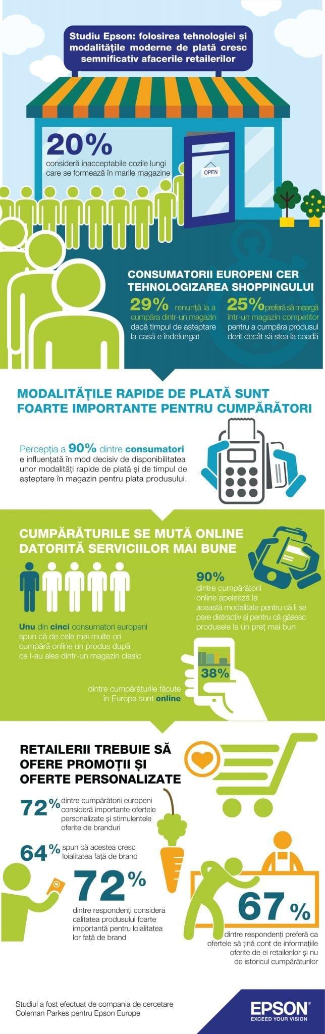 Infografic-EPSON