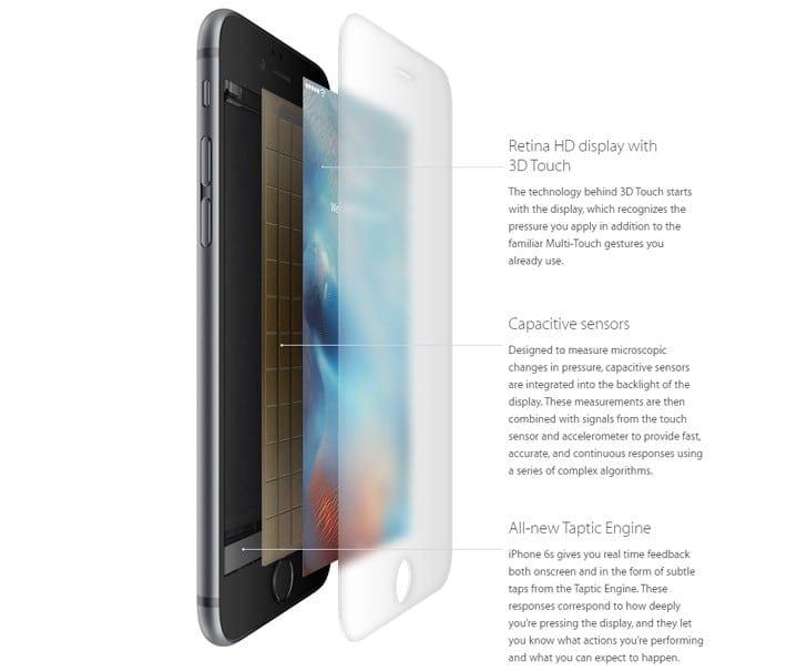 Totul despre 3D Touch, află cum funcționează tehnologia inclusă pe iPhone 6s și iPhone 6s Plus!