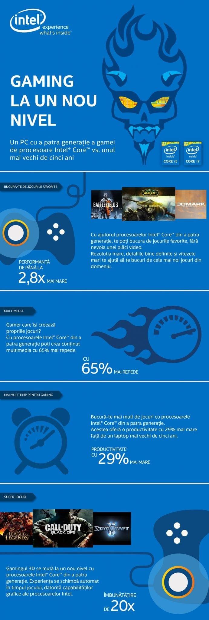 Infografic - v2