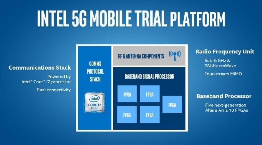 MWC 2016: Intel accelerează tranziția către 5G