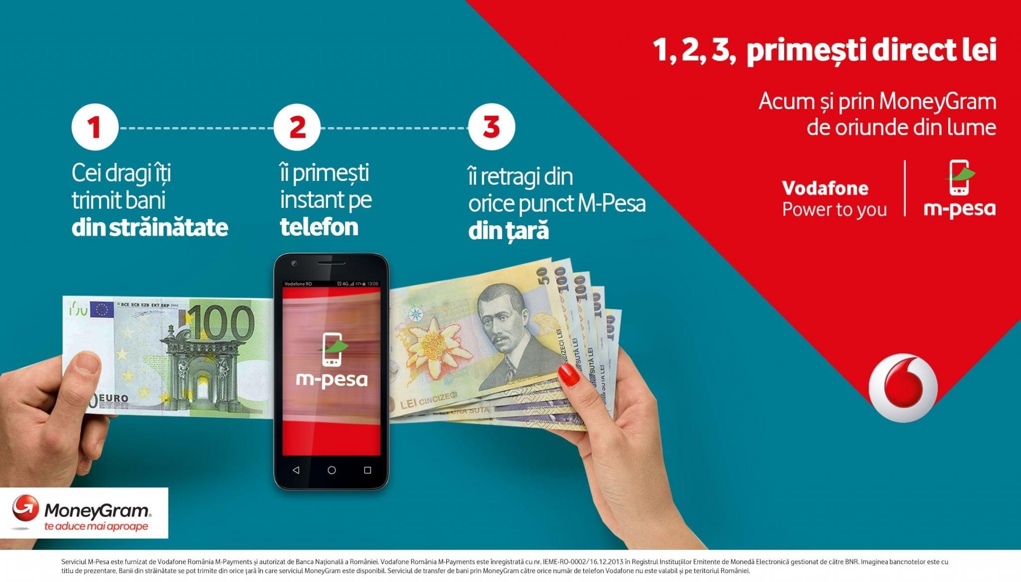 Vodafone România: parteneriat M-Pesa – MoneyGram