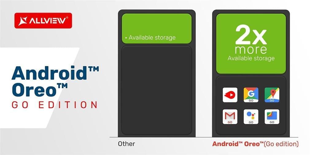 Allview pregateste lansarea unui telefon cu Android Go