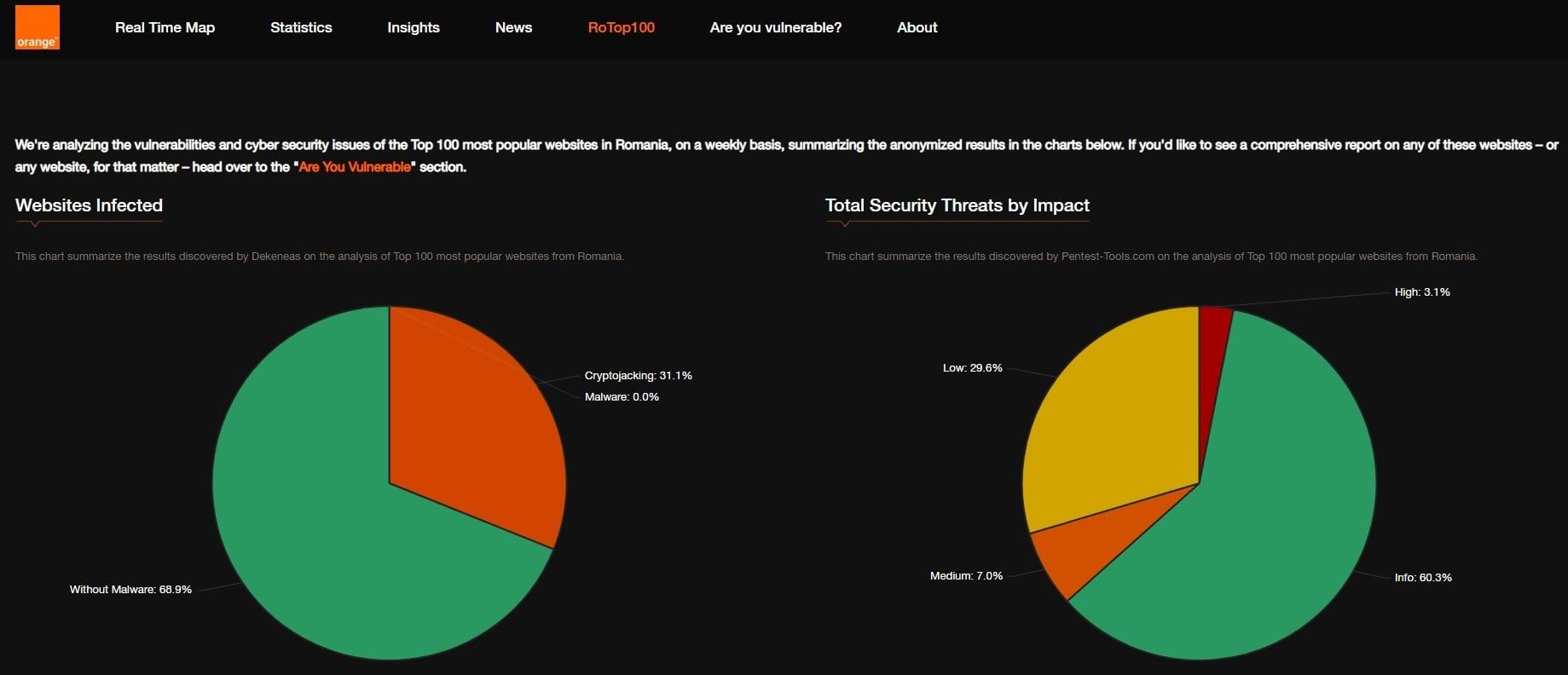 Orange anunță o nouă versiune a Business Internet Security Threatmap, împreună cu a doua ediție a raportului de securitate cibernetică