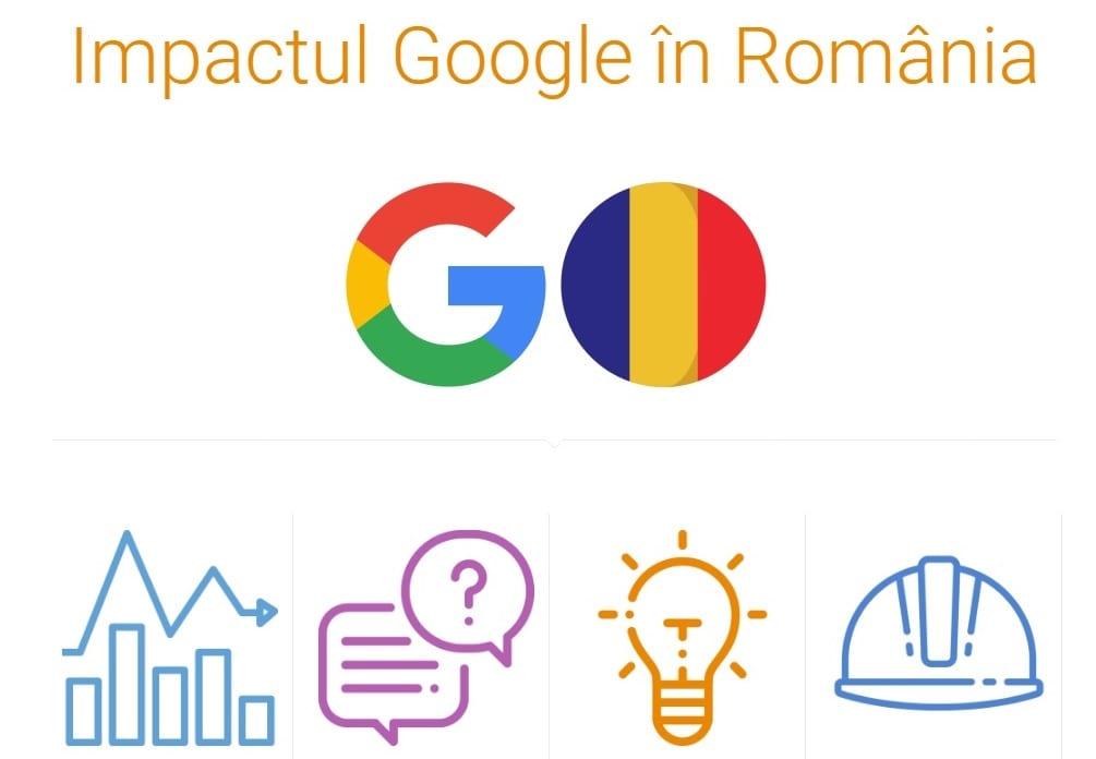 Impactul Google în România: utilizarea serviciilor și produselor Google generează afaceri anuale de 4,3 miliarde lei