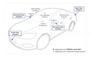 Samsung a dezvoltat un senzor de imagine pentru mașini și semnează un parteneriat cu Tesla